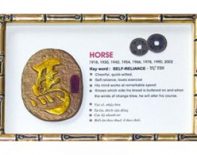 Chinese Zodiac Sign Frame